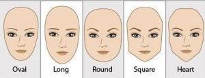 आईब्रोज़ की देखभाल - चेहरे के तीन आकार