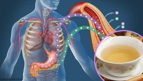 4 चाय ब्लड शुगर लेवल घटाने के लिए